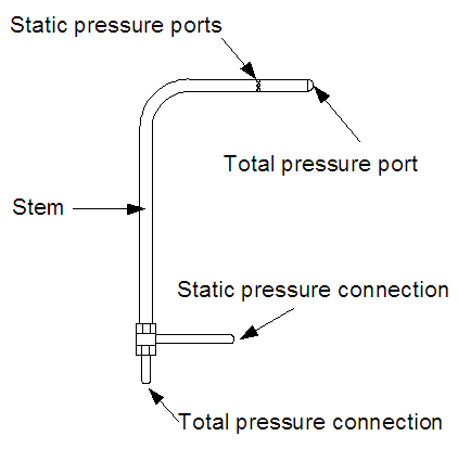 Using a Pitot-Static probe
